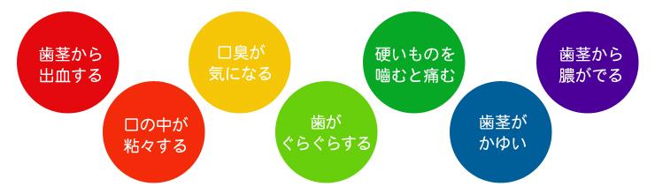 渋谷 松濤 歯科 松涛デンタルクリニック 歯周病の症状