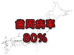 渋谷 松濤 歯科 松涛デンタルクリニック 歯周病治療
